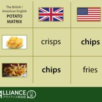 chips / crisps / fries